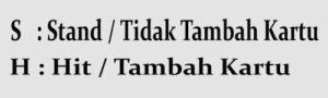 Agen-Taruhan-SBOBET-Cara-Bermain-Baccarat-Online
